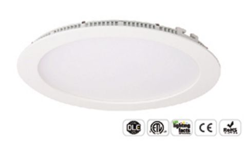 Pannelli a Led Round