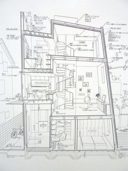 coupe de profil épaisseur des murs, espaces, hauteurs, plan et construction feutre fin noir et aplats gris