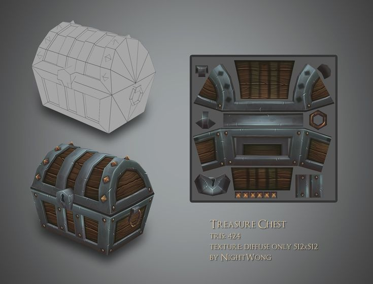 Hand painted Chest - NightWong - Polycount