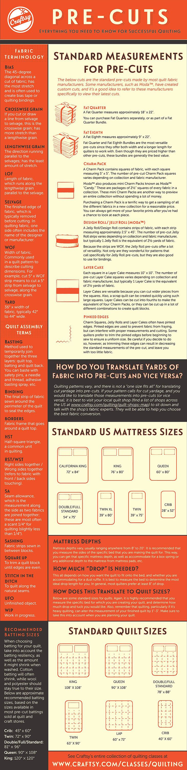 pre-cut fabric measurements & quilt sizes for all beds