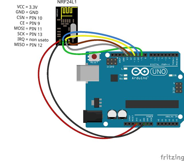 Best images about semplici progetti con arduino on