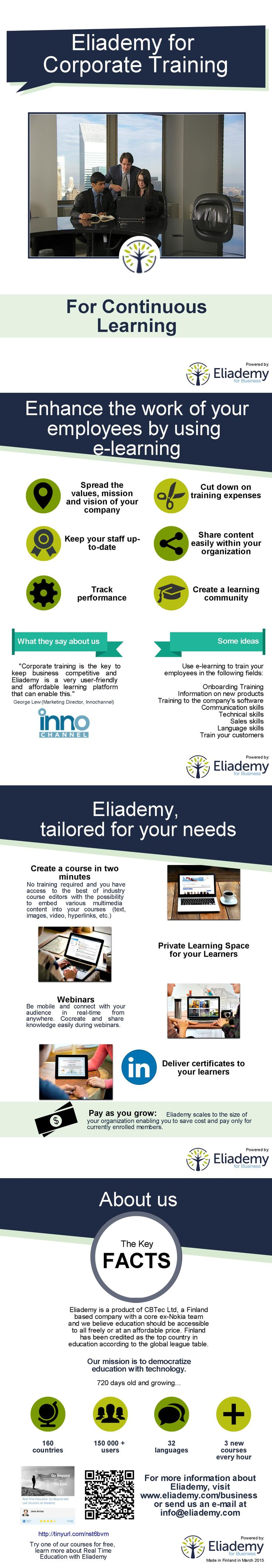 Eliademy for Corporate Training #brochure #elearning #training #HR #HumanResources #LMS