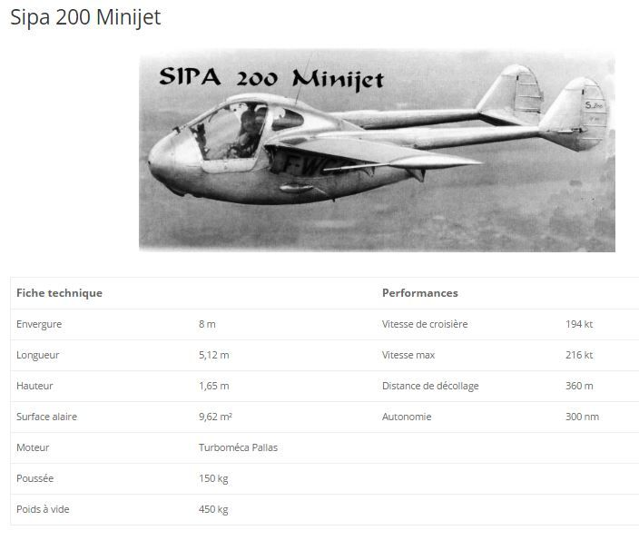 SIPA 200 MINIJET 1951
