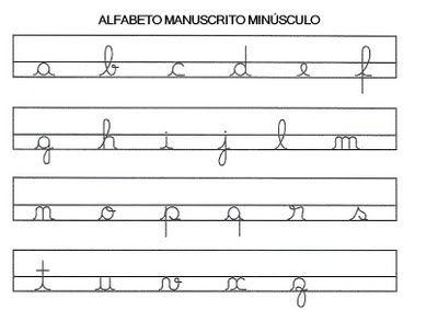 Actividades para aprender o alfabeto manuscrito