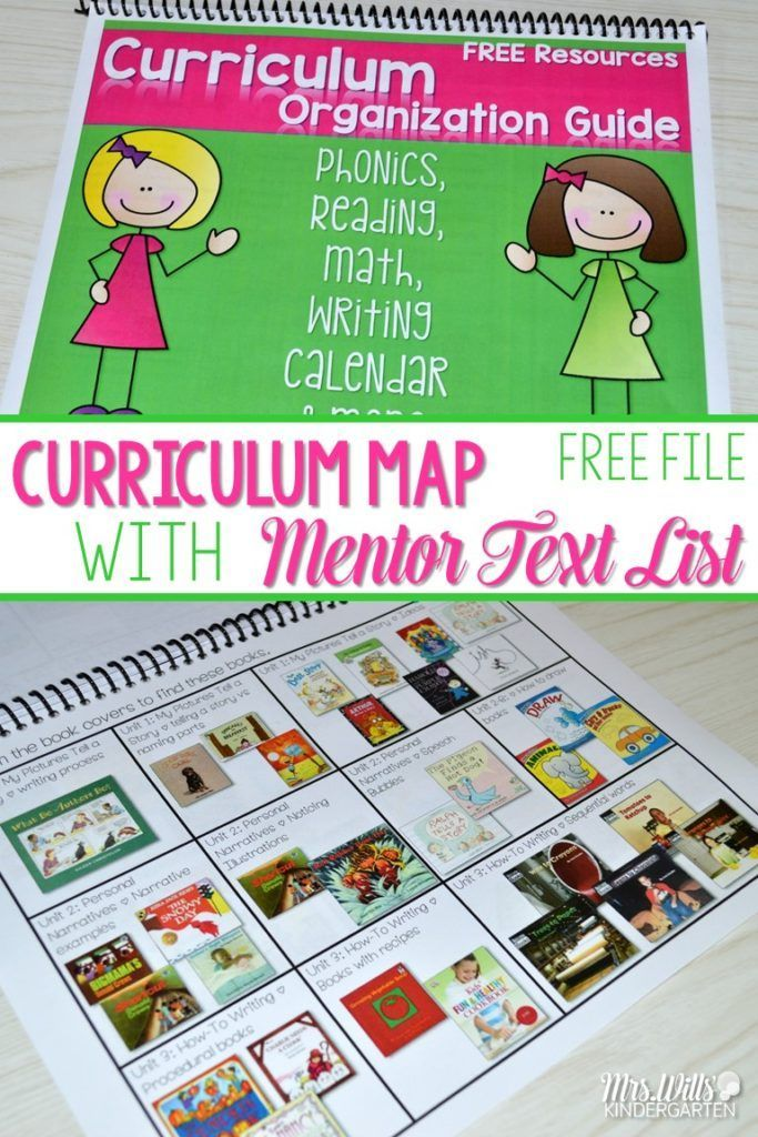 Kindergarten Curriculum Map! Looking to organize your year long plan for kindergarten and first grade? Here it is! It includes Reading, writing, math, and word study. Plus a ton of FREE resources!