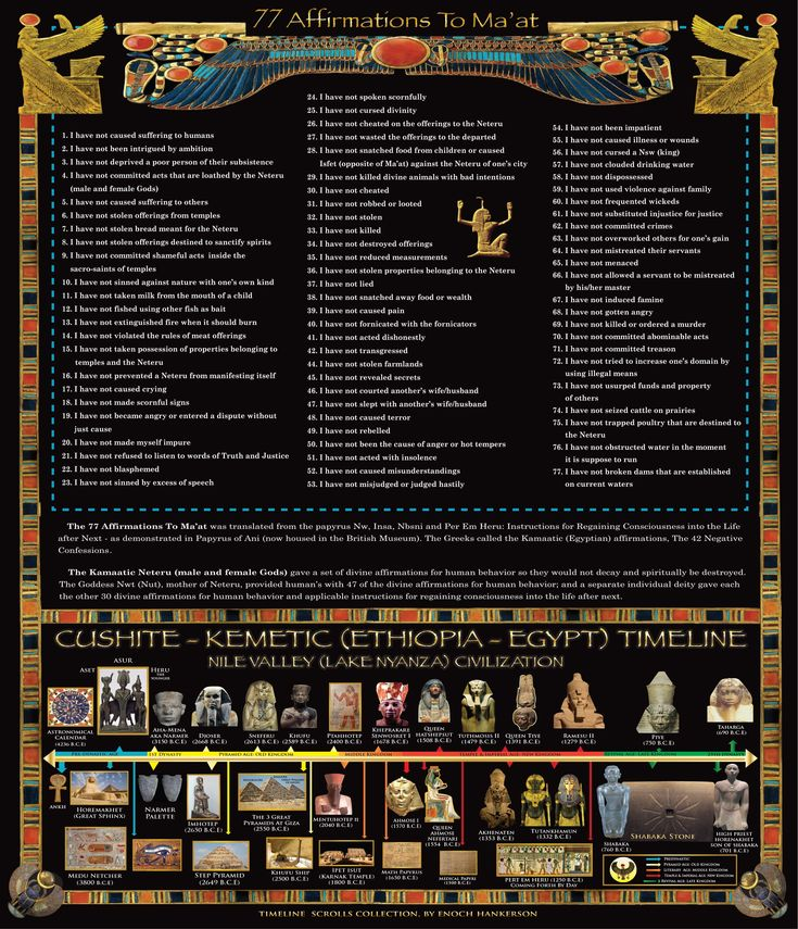 77 Laws of Ma'at & ancient Egyptian timeline combo poster