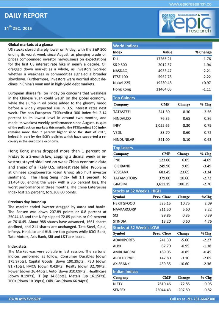 Epic research special report of 14 dec 2015  Epic Research is expertise in serving Stock Market recommendations generated by the experienced research team whose technical analysis is best for all the segments of the Indian share market and Global market.