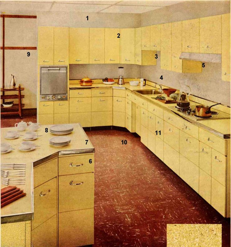 yellow retro kitchens - photo #25