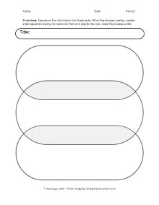 Venn Diagram Sequencing Organizer