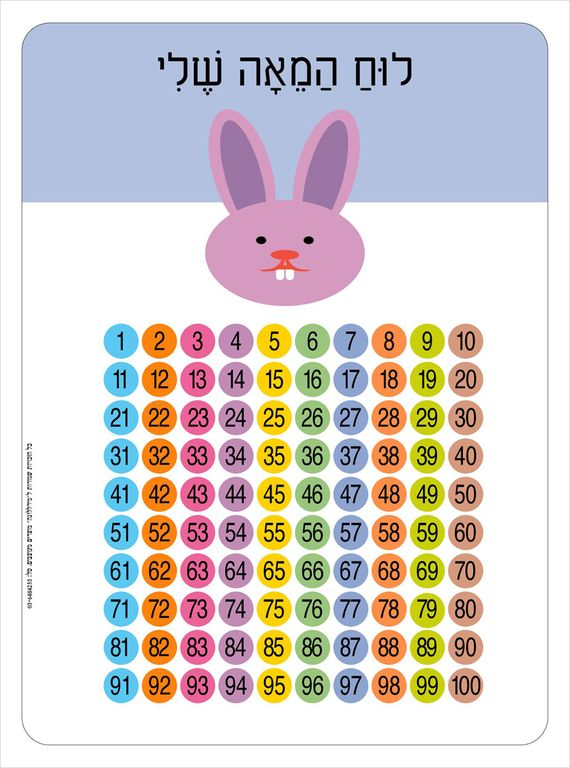 """מארז הכולל 3 לוח-המאה צבעוניים, מודפסים ע""""ג נייר מדבקה.  הלוח מעוצב בעיצוב בהיר ונקי שמקרב את הילד לנושא לימוד רצף המספרים  מאחד עד מאה, בצורה ידידותית ועליזה.   ניתן להדביק את הלוח ע""""ג המחברת או הספר.  גודל הלוח: 13.5x18 ס""""מ.  ניתן ליצור מארז של 3 לוחות שונים (לוח ה-ABC + לוח האלף-בית + לוח הכפל/ לוח המאה)  מגיע ארוז בעטיפת צלופן."""