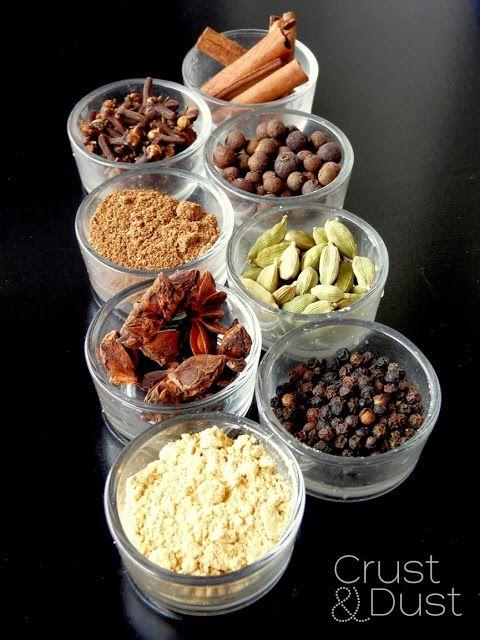 Crust and Dust - Kulinarny Blog Roku 2012. Przepisy kulinarne: Przyprawa do piernika domowej roboty[Jadalne Prezenty #3]