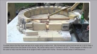 https://www.youtube.com/results?search_query=detailed how to build an authentic pompeii pizza oven part 1 of 4