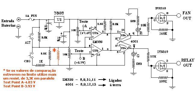 Controlador carga gerador eólico