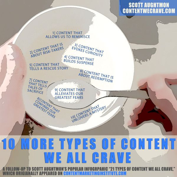31 Types of Content We Crave [Infographic]