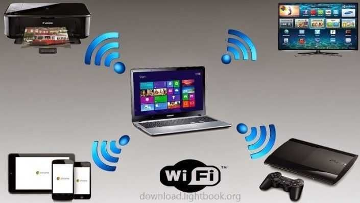 Download Connectify Hotspot 2021 For Windows 32 64 Bit In 2021 Hotspot Wifi Wifi Router Wifi