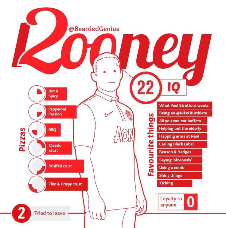 My version is better #Rooney200 pic.twitter.com/HR1N1Cj4nQ