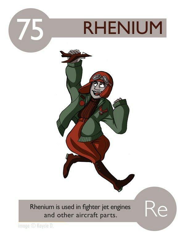 #75. Rhenium