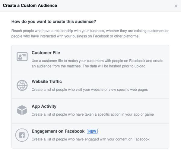 Facebook Custom Audiences 101 A Starter Guide For Ecommerce Businesses Buying First Home Marketing Tactics Email Service Provider
