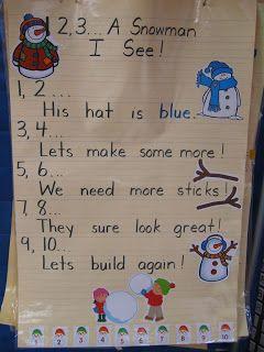 123 A Snowman I See:  Cute poem for snowman unit!
