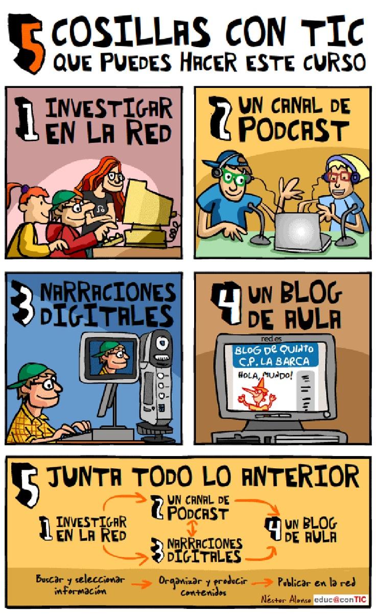 cositas TIC, ideas para el aula #tic #educación
