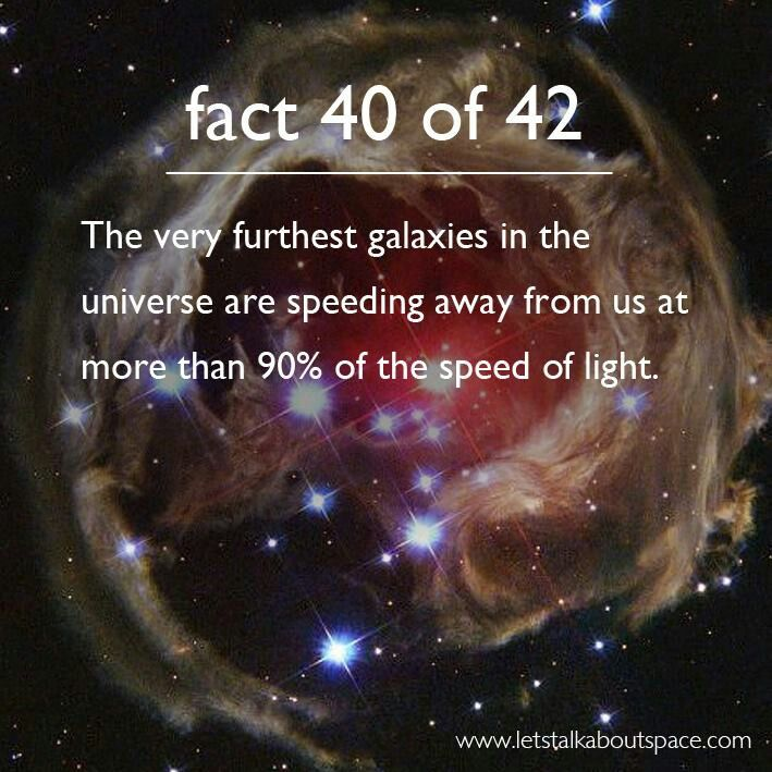 The furthest galaxies in the world are speeding away from us at more than 90% of the speed of light.