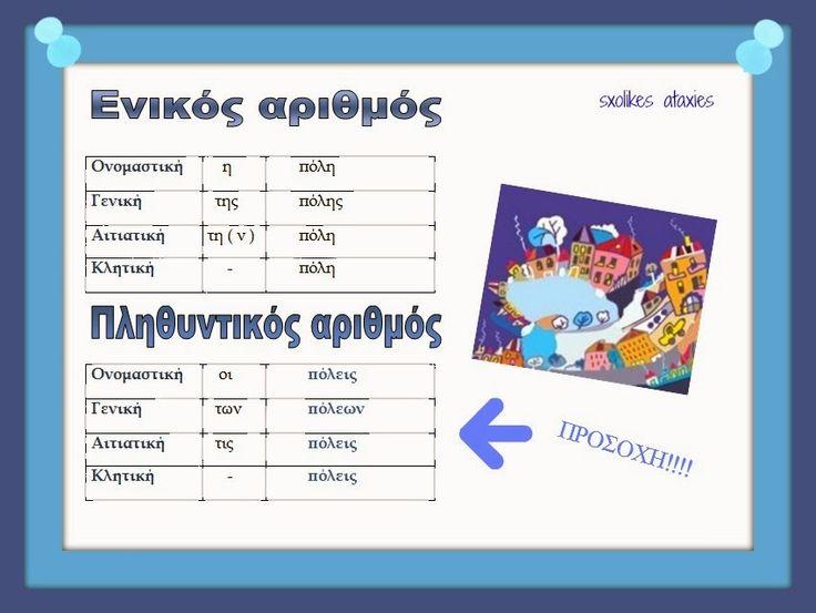 sxolikes...ataxies: ΠΙΝΑΚΕΣ ΚΛΙΣΗΣ ΘΗΛΥΚΩΝ ΣΕ -η -εις