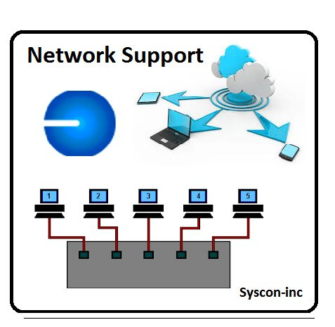 Small businesses are under attack by well-funded cybercrime using sophisticated software systems to hack into  thousands of small businesses to steal credit cards, client information, and swindle money directly out of your bank account. Syscon is 30 year old IT network Support Company; we work to protect our clients from these attacks.  Check out more details here: http://goo.gl/gdbcSP