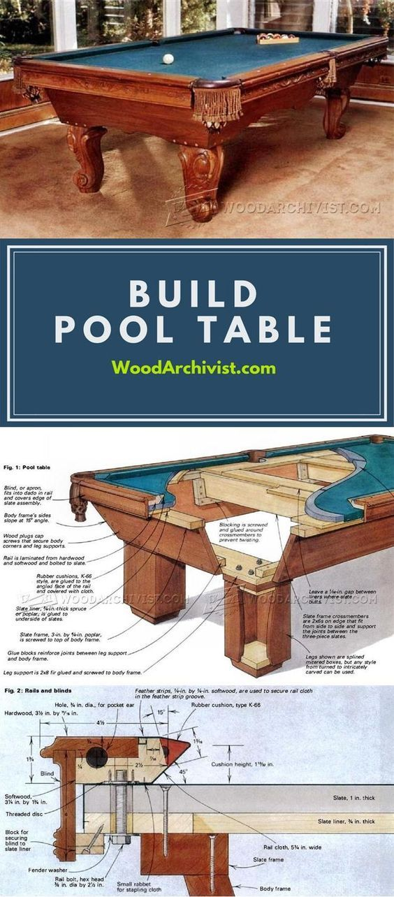 Build pool table woodworking plans and projects for How to build a billiard table