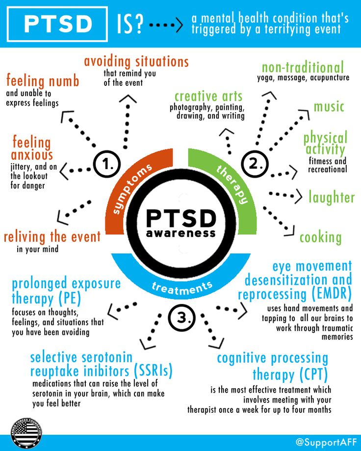 effective methods of understanding and treating ptsd This volume presents an innovative psychobiological framework for understanding and treating ptsd full description: this volume presents an innovative psychobiological framework for understanding and treating ptsd.