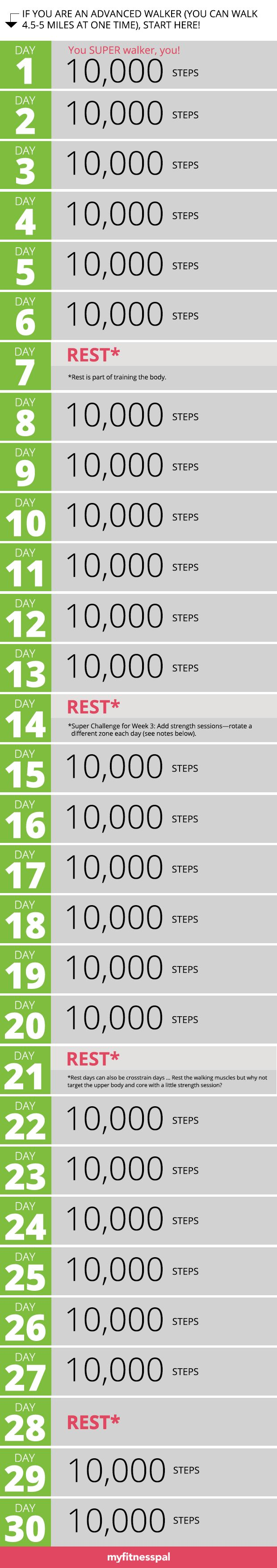 30-DAY CHALLENGE / MOVE / WALKING / APRIL 1, 2015 The 30-Day Walking Challenge | advanced training plan 10,000 steps @myfitnesspal