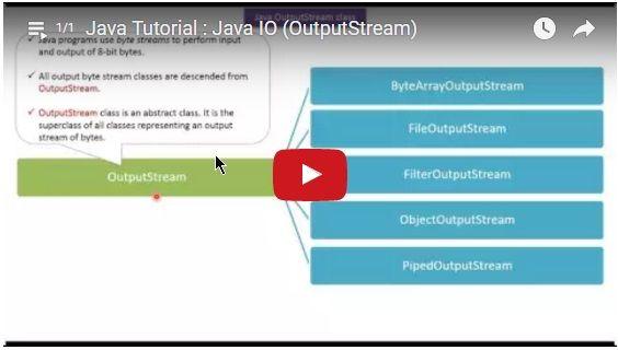 ramram43210,J2EE,Java,java tutorial,java tutorial for beginners,java tutorial for beginners with examples,java programming,java programming tutorial,java video tutorials,java basics,java basic tutorial,java basics for beginners,java interview questions and answers,java basic concepts,java basics tutorial for beginners,java programming language,java io,java io tutorial,java io streams,java io streams tutorial,java outputstream,outputstream java