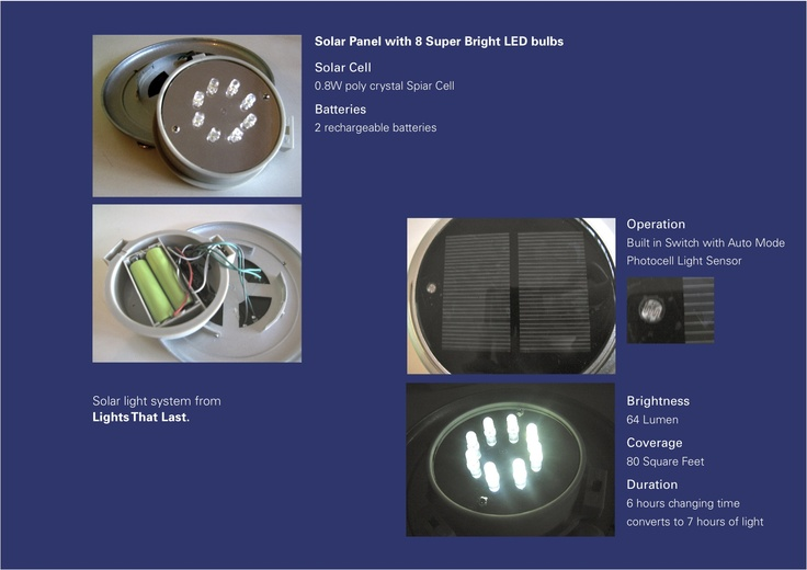 The solar panel light system is from 'Lights That Last' in Tokai, Cape Town and it provides 6 hours of Bright light.