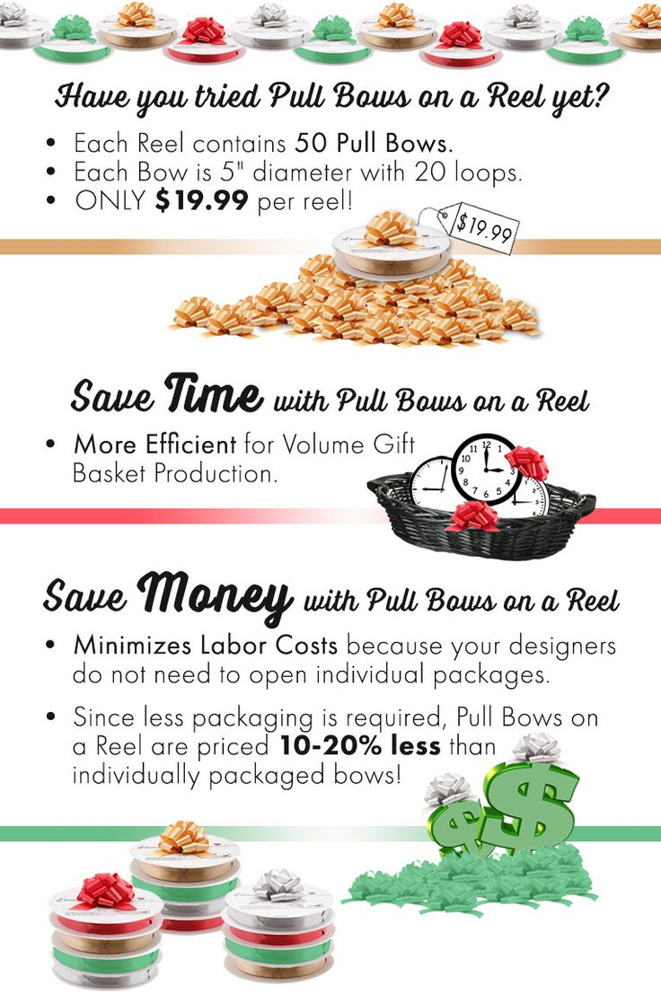 Have you tried Pull Bows on a Reel yet? Priced 10-20% less than individually packaged bows, they will save you Time & Money! Shop Now!
