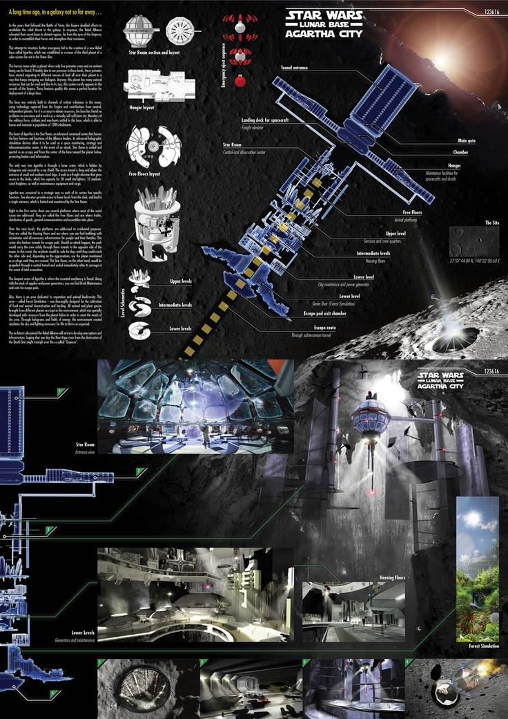 [A3N] : Starwars : Lunar Base (architecture & design competition) ( Honorable Mention 03 : AGARTHA CITY ) / Felipe Lima , Felipe Telles , Frederico Jacob ( Brazil )
