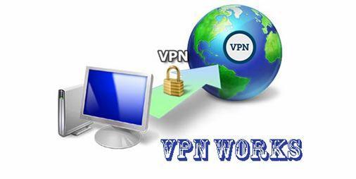 http://www.knockinn.com/2015/12/how-vpn-works/