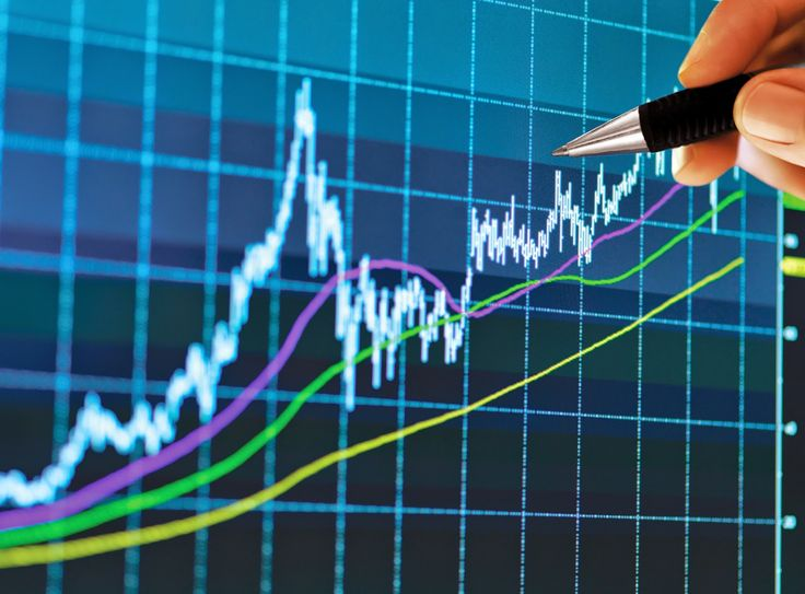 3Mteam Security Services | Share Market Advisory: Today's Stock Market | 07 OCT 2014 | Stock market ...