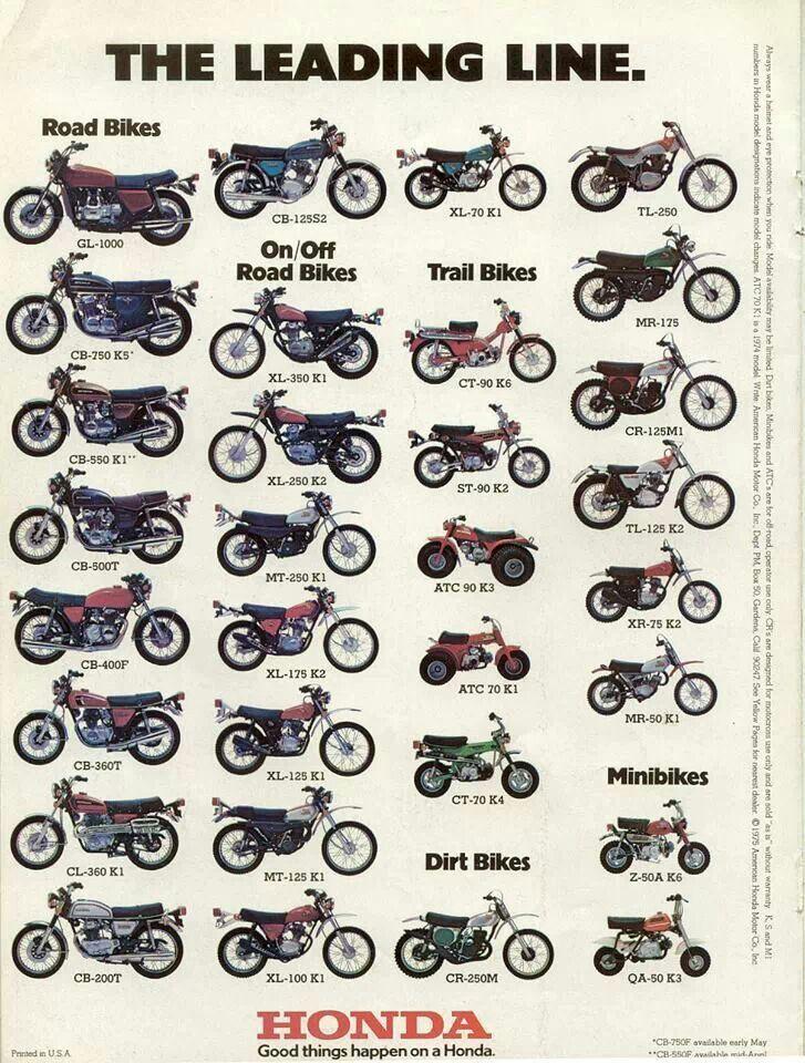 1975 Hondas