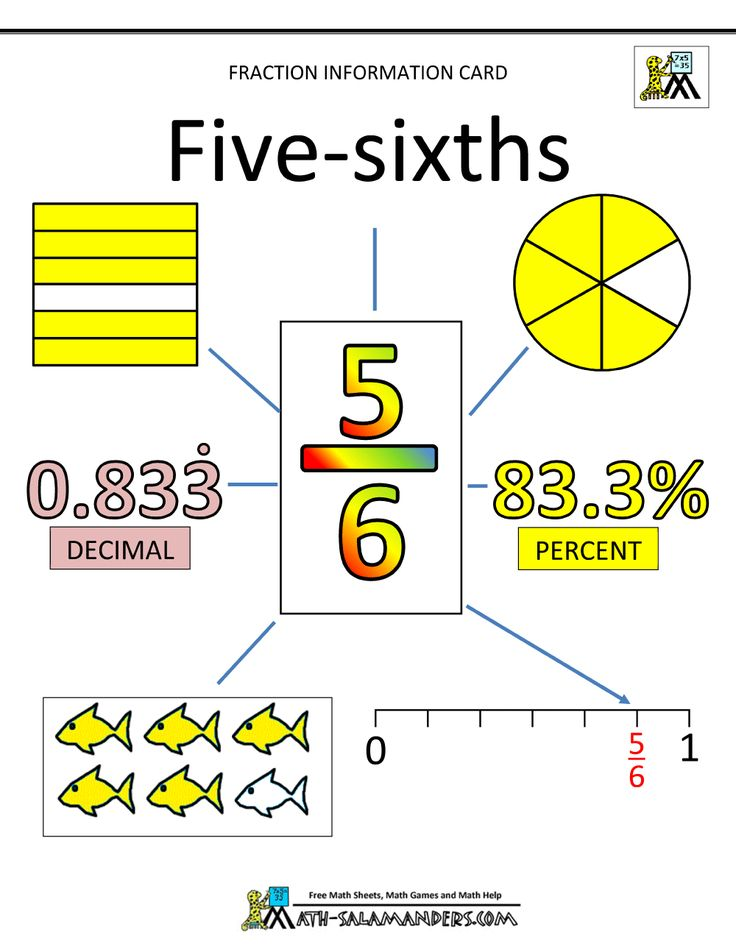 87 best Math images on Pinterest Math fractions, Learning