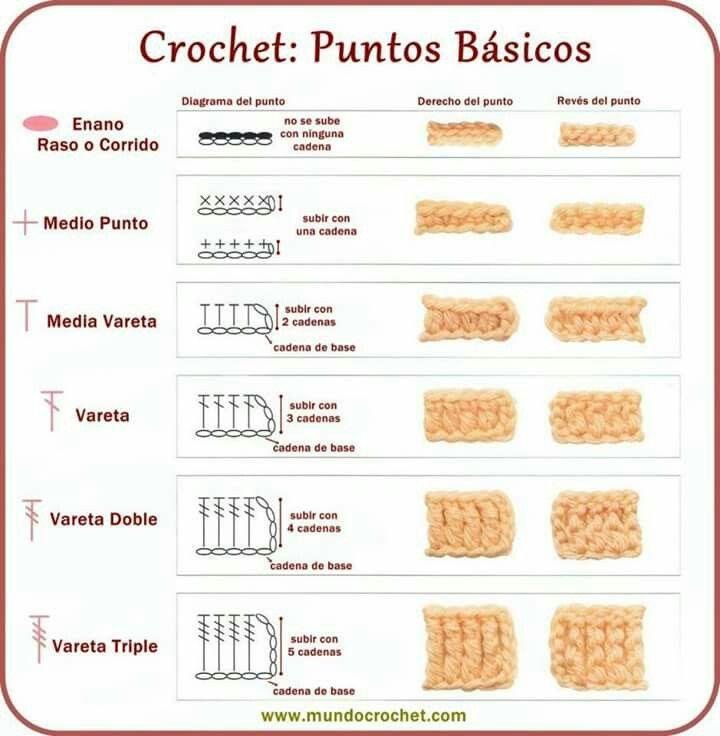 95 best CURSO Basico crochet images on Pinterest   Artesanías ...