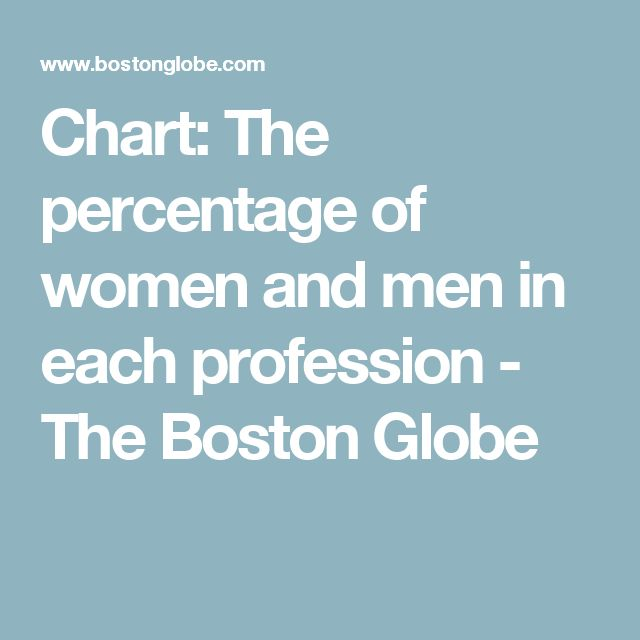 Chart: The percentage of women and men in each profession - The Boston Globe