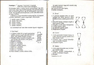 Játékos tanulás és kreativitás: Gyermekkorom kedvenc játékai 4.: Gumiugra