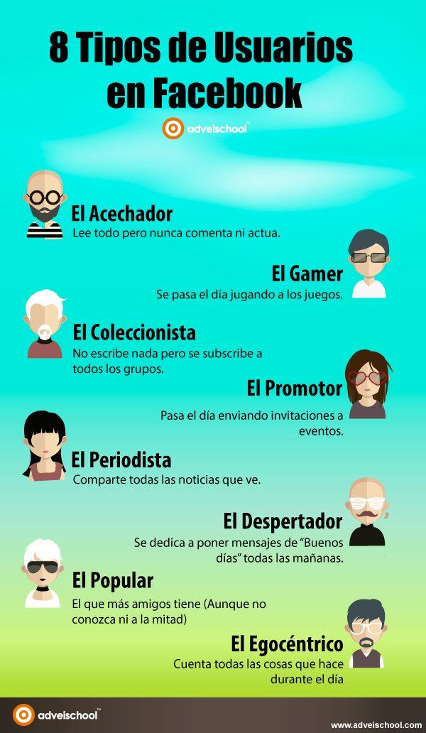 8 tipos de usuarios de FaceBook #infografia #infographic #socialmedia