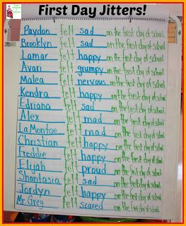 Read First Day Jitters and have students share how they felt on the first day of school!