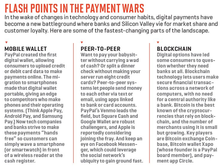 Understanding mobile payments