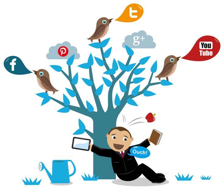 10 Laws of Social Media Marketing  http://dizilead.com/10-laws-of-social-media-marketing/