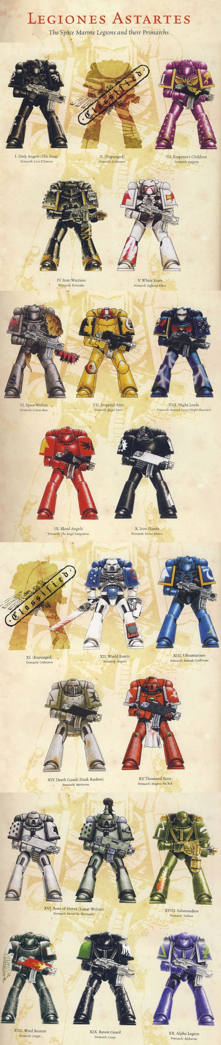40k - Astartes Legions (in the style of '1st 12'):