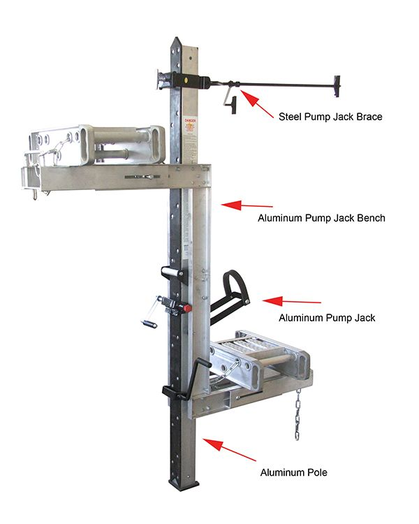 Pump Jacks | Scaffolding Pump Jacks | Aluminum Pump Jacks | Scaffolding Pump Jack System