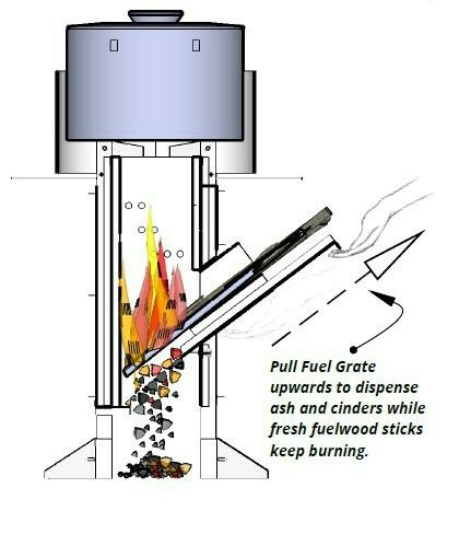 19 best images about cocinar con le a on pinterest ovens for Portable rocket stove plans