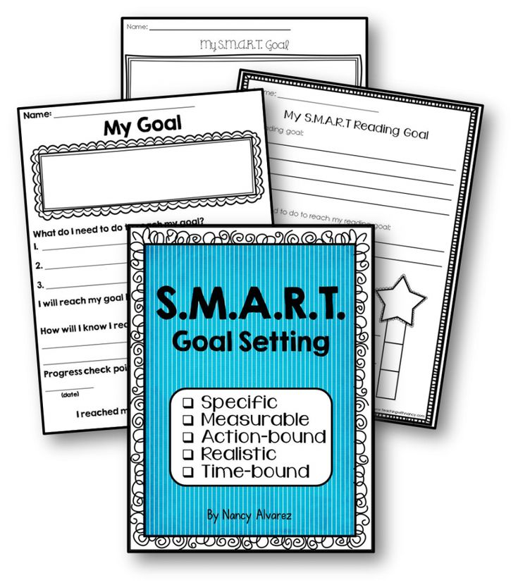 Free: S.M.A.R.T. Goal setting planning sheets for elementary students.   Key Terms: SMART Goals