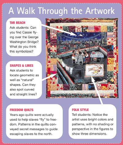 "Peter Hatcher in ""Tales of a Fourth Grade Nothing"" is from NYC and Faith Ringgold is an artist from NYC. I could motivate a collaborative lesson about quilts and pattern or our local community."